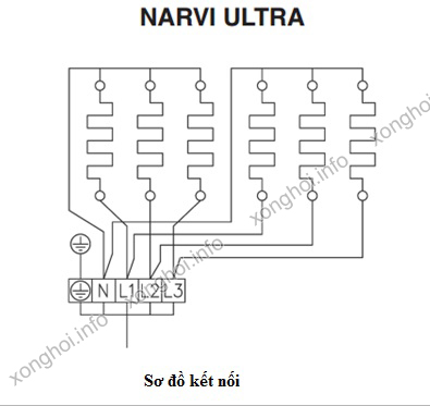 may-xong-hoi-kho-narvi-ultra-12kw-4